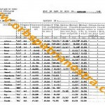 opn congo 65 etats de salaires groupe Bottu septembre 1965 1-5